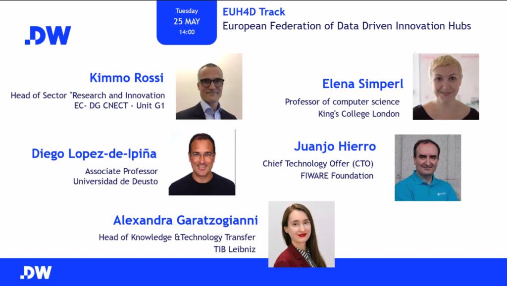 MediaFutures presented at Data Week 2021